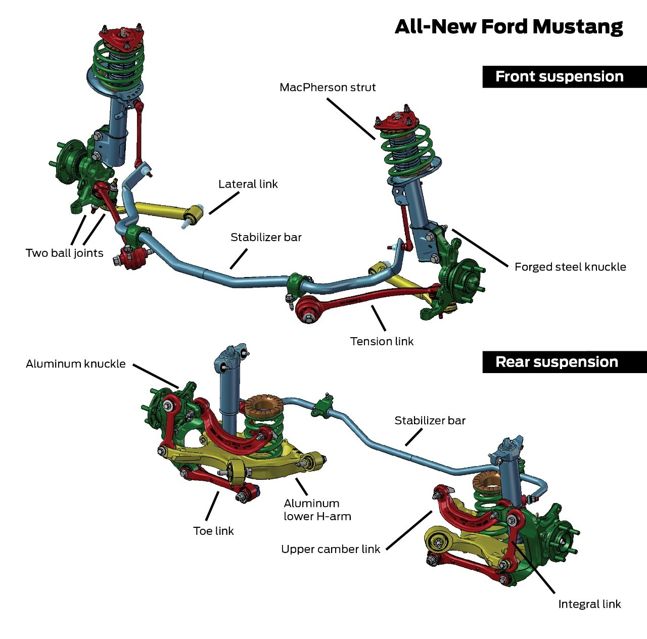 2015 ford mustang independent rear suspension