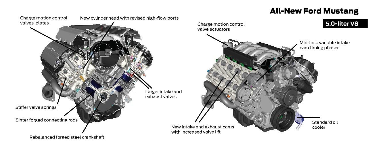 2015 Ford Mustang Rear Suspension Com